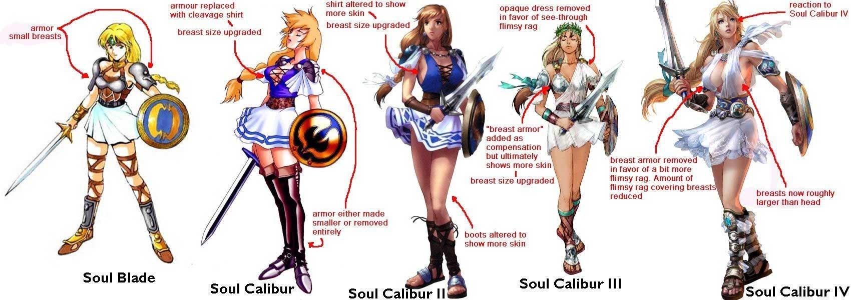 Soul calibur breast size chart essence